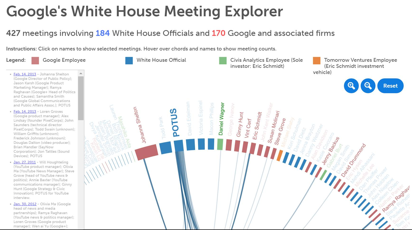 google-visits-at-white-house