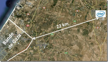 Intel at Kiryat Gat and Gaza