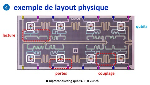 Layout physique 1