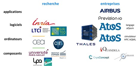 Informatique quantique en France