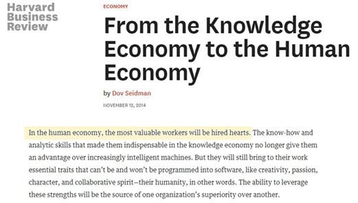 From Knowledge to Human Economy