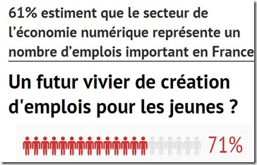 Enquete Emploi Usine Digital Jun2013