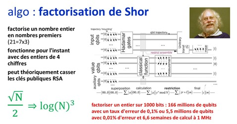 Algo Factorisation de Shor