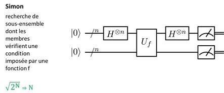 Algorithme de Simon
