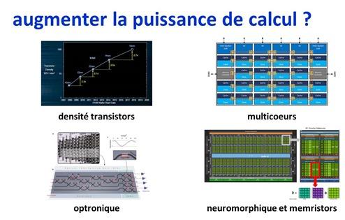 Augmenter puissance calcul