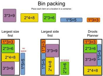 Bin Packing problem