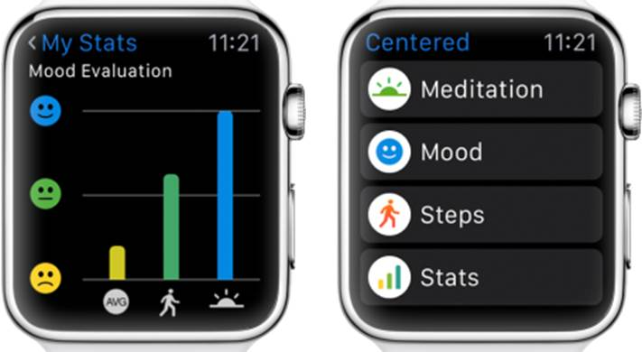 Blue Cross Stress Management App for Apple Watch