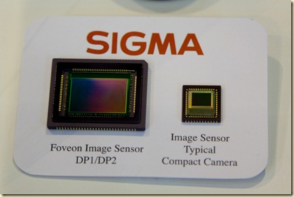 Capteurs Sigma Foveon
