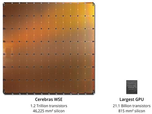 Comparaison Cerebras Nvidia V100