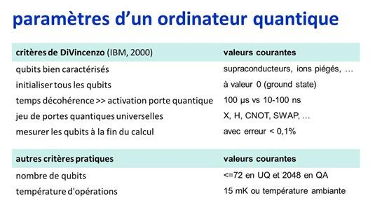 Criteres ordinateur quantique