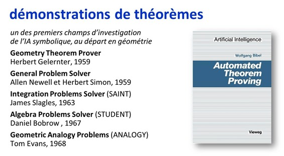 Demonstrations theoremes