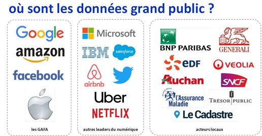 Donnees grand public