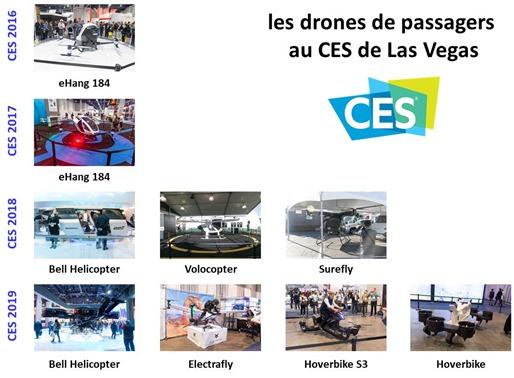 Drones passagers au CES de Las Vegas