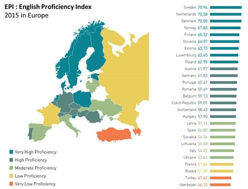 English Proficiency Index 2015 Europe