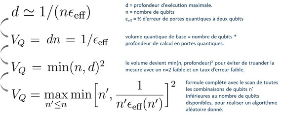 Formule volume quantique