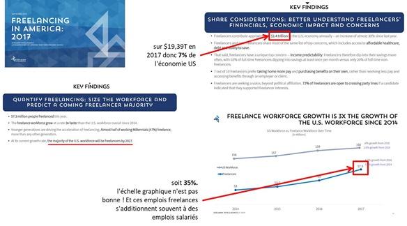 Freelances 2