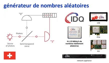 Generateur nombres aleatoires