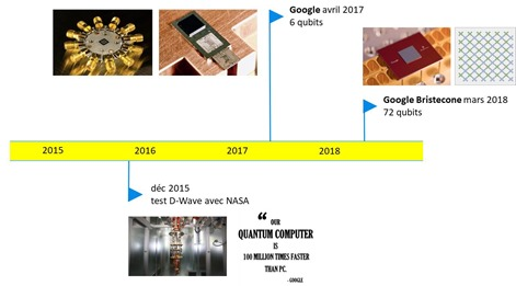 Google roadmap
