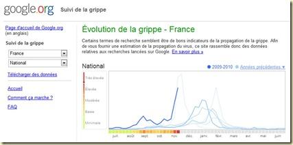 Google FluTrend en France