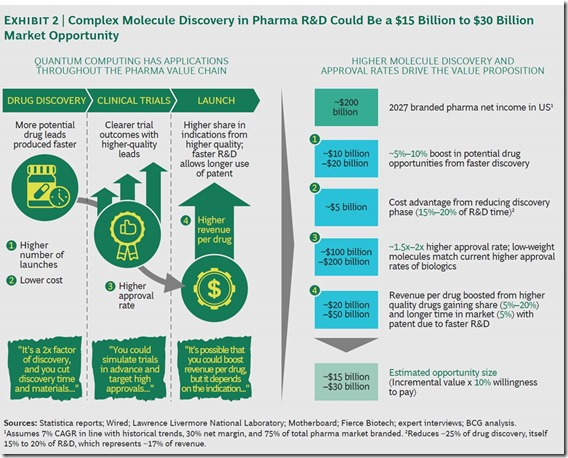 Health prospects BCG