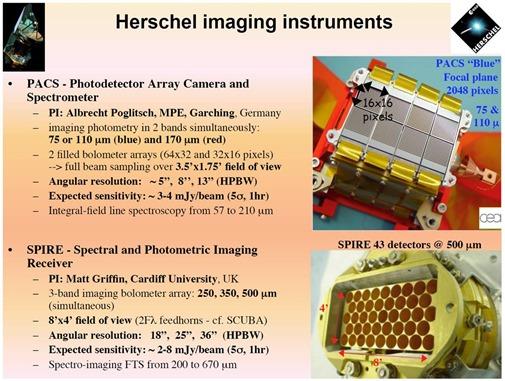 Herschel Imaging Instruments