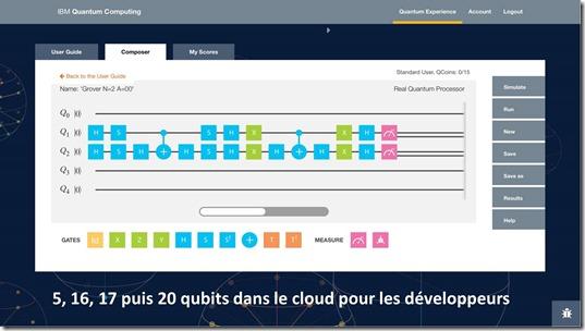 IBM Quantum Cloud