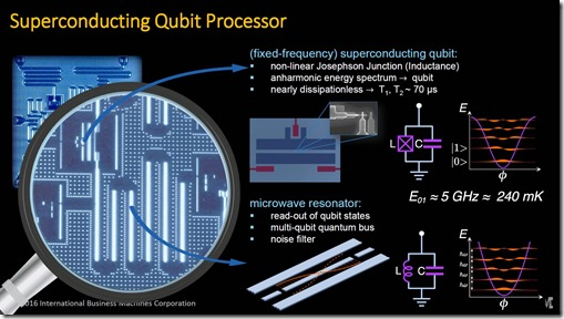 IBM Qubit