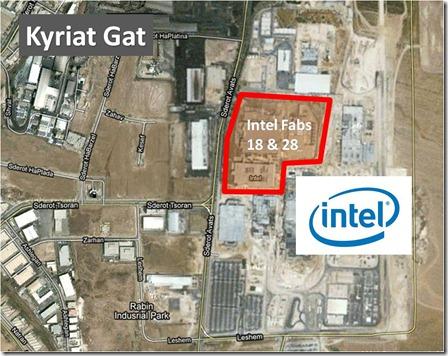 Intel at Kyriat Gat