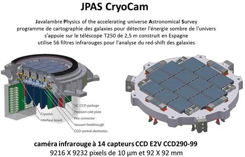 JPAS Cryocam et large CCD sensor