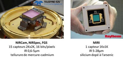 JWST CCD sensors