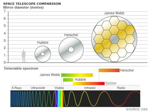 JWST and Hubble comparison