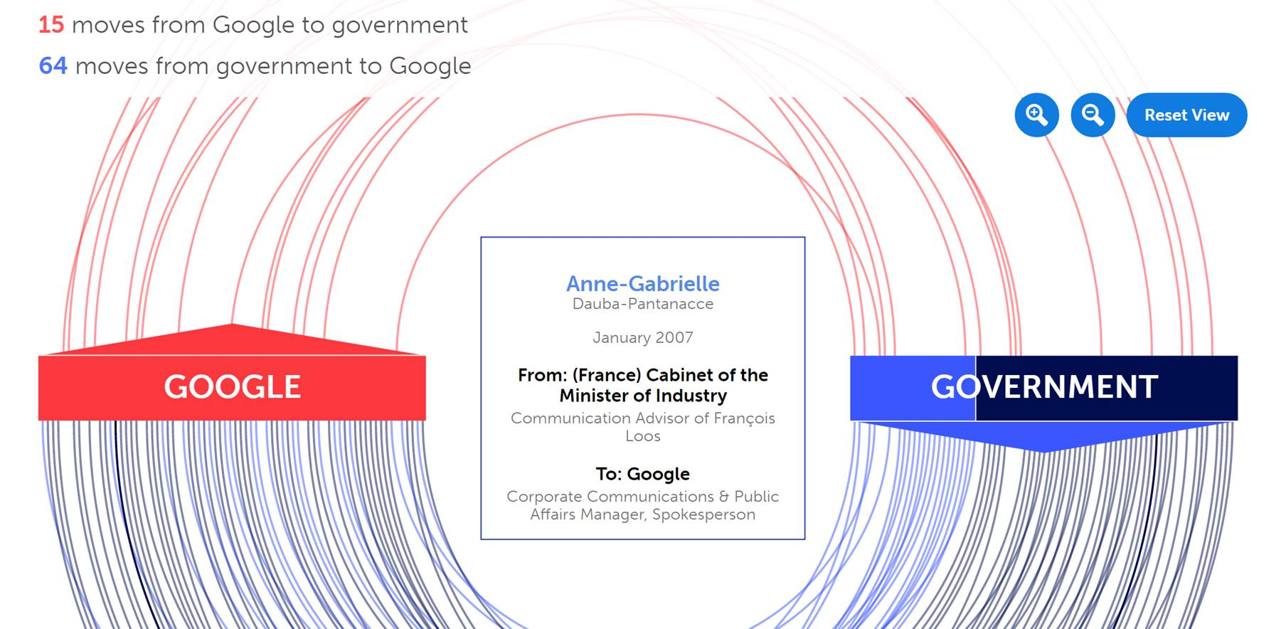 moves-from-to-google-and-european-governments