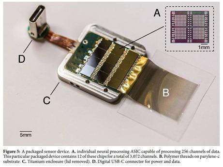Neuralink Chipset