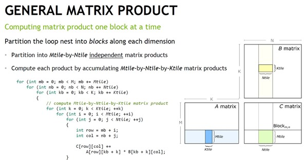 Nvidia Matrix Product