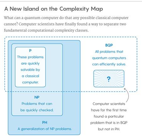 ComplexityMap
