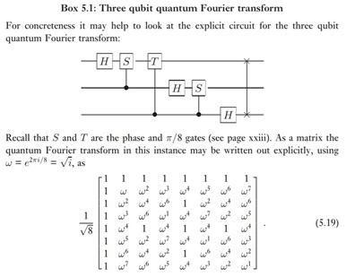 QFT matrice
