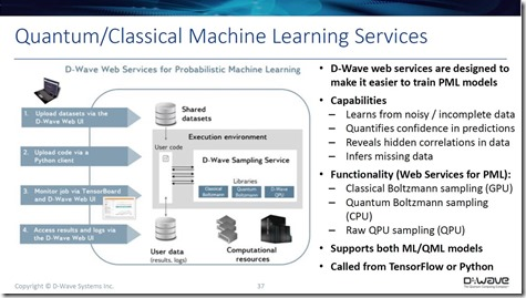 Quantum Classical Machine Learning Services