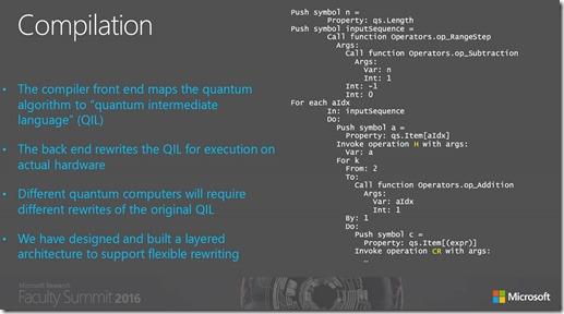 Quantum Code Compilation