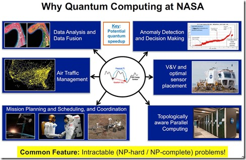 Quantum Computing at NASA 2017