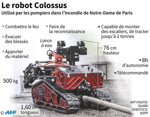 Shark Robotics Colossus (AFP)