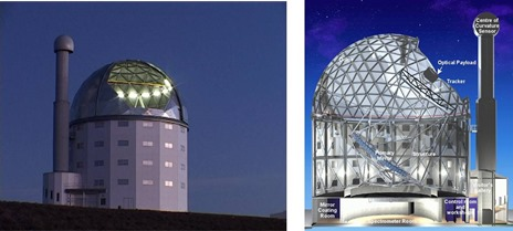 South African Large Telescope Mix