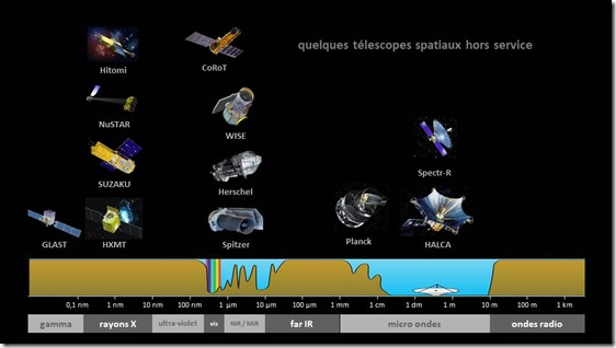 Telescopes Spatiaux Hors Service