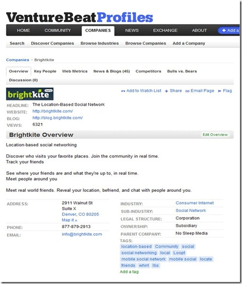 VentureBeat Company profile page
