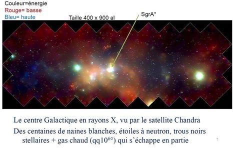 Centre Voie Lactee vu par Chandra