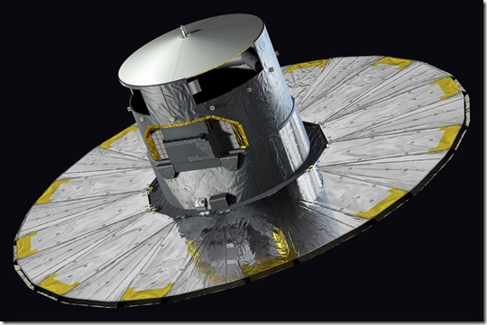 Gaia Space Telescope