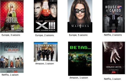 2e9599d7349cc Aux USA, les majors de la TV sont à la fois des broadcasters et des  producteurs de séries. Ils amortissent ces dernières à l échelle  internationale.