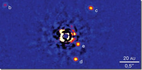 Exoplanets direct imaging