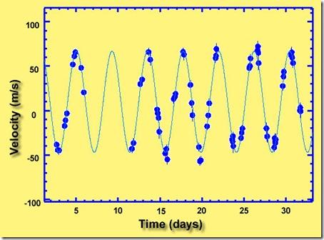 Radial Velocity Example