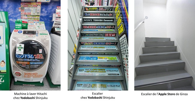 Marketing Japon