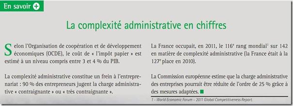 Complexite administrative en France
